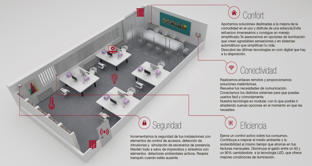 infografia_web2
